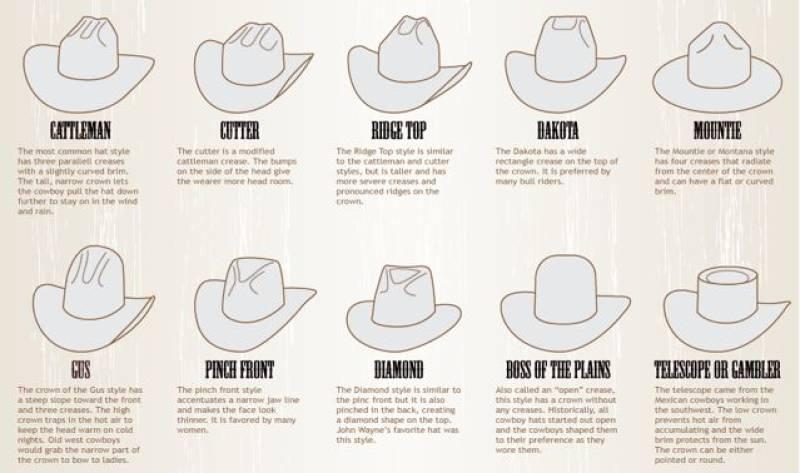 5   7 E come si sceglie un cappello  Dipende naturalmente dall uso che se  ne deve fare ©ACBianca 31c068ee44de
