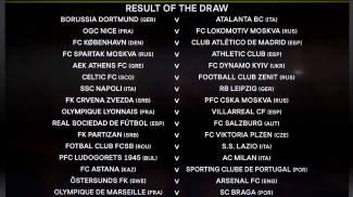 Il sorteggio di Europa League (Afp)