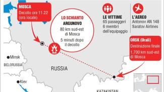 Aereo precipitato in Russia (Ansa)