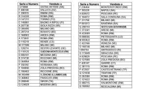 Lotteria Italia 2019, biglietti vincenti di seconda categoria