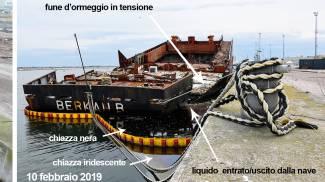 Il cargo Berkan che, da ottobre 2017 giace, spezzato in due, nella zona nord della Pialass