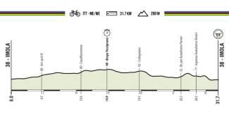 Mondiali ciclismo, il percorso della crono