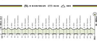 Mondiali ciclismo, il percorso della gara in linea élite uomini