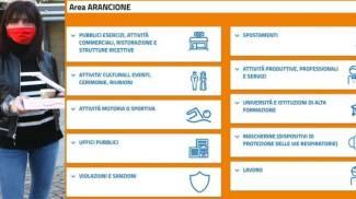 Lombardia a rischio zona arancione