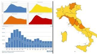 Colori regioni: sono molte le regioni che rischiano la zona arancione