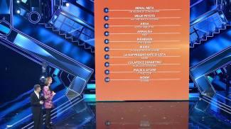 Sanremo 2021, la classifica dopo la quarta serata