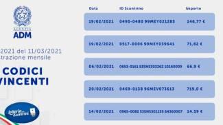 Lotteria degli scontrini: 5 codici vincenti