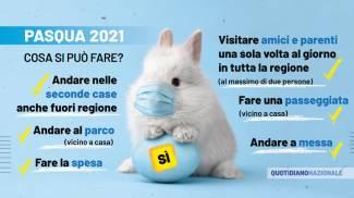 Pasqua 2021: ecco cosa si può fare