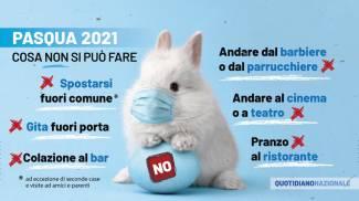 Pasqua 2021: cosa non si può fare