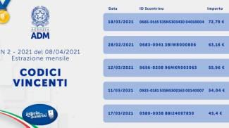 Lotteria degli scontrini: codici vincenti dell'estrazione dell'8 aprile