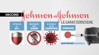 Vaccino J&J: la scheda