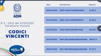 Lotteria degli scontrini: i tagliandi vincenti del 13 maggio