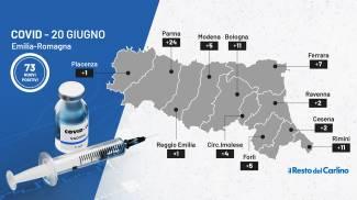 Covid, la mappa dei contagi in Emilia Romagna