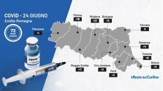 I nuovi contagi in Emilia Romagna sono 72 nella giornata di oggi