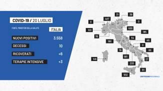 I dati sul Coronavirus in Italia del 20 luglio 2021