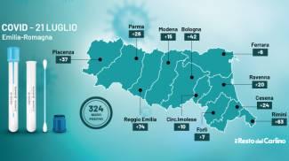 Covid: il bollettino di oggi, 21 luglio 2021, in Emilia Romagna