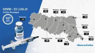 Il grafico dei dati del bollettino Covid in Emilia Romagna