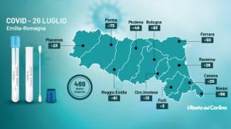 Covid: bollettino del 26 luglio 2021. I contagi in Emilia Romagna