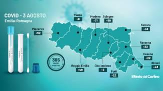 I dati Covid dell'Emilia Romagna di oggi, 3 agosto 2021