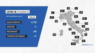 Covid: i contagi nelle Regioni, 8 agosto 2021