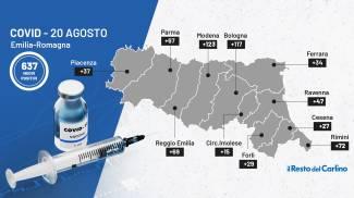 I dati Covid in Emilia Romagna di oggi, 20 agosto 2021