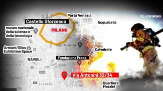 Via Antonini a Milano