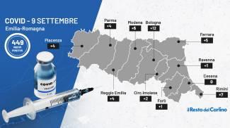 Coronavirus Emilia Romagna oggi: bollettino Covid 9 settembre 2021