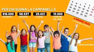 Oggi inizia la scuola in Emilia Romagna