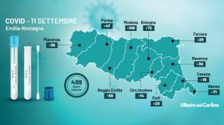 Covid: il bollettino di oggi, 11 settembre 2021, in Emilia Romagna