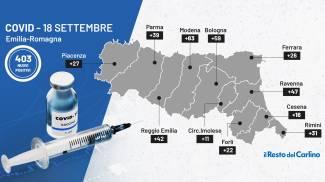 Contagi oggi in Emilia Romagna: i dati del 18 settembre 2021