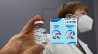 La copertura vaccinale in Toscana