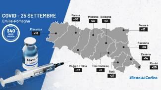 Covid: i contagi di oggi, 25 settembre, in Emilia Romagna