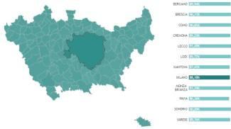 I dati della vaccinazioni in provincia di Milano