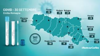 Covid: i contagi di oggi, 30 settembre 2021, in Emilia Romagna