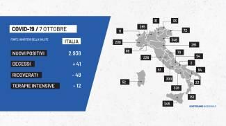 Covid, il bollettino del 7 ottobre: contagi in Italia