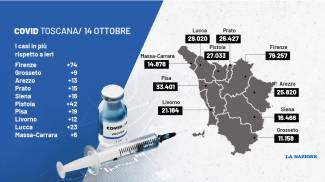 Covid Toscana 14 ottobre 2021